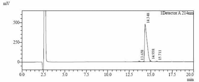 PalMitoyl Tripeptide-1 CAS 147732-56-7 HPLC