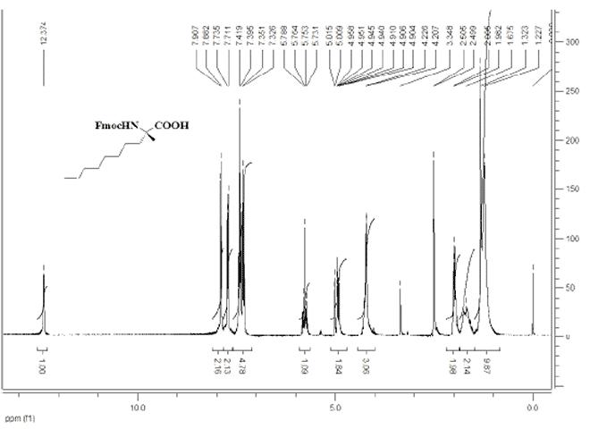 S-N-Fmoc-2-7-octenylalanine-CAS-288617-75-4-HNMR