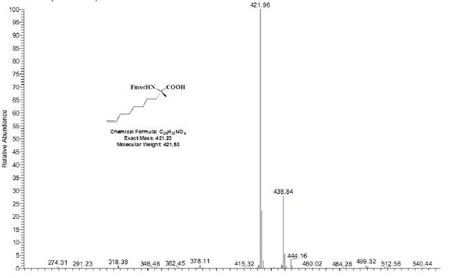 S-N-Fmoc-2-7-octenylalanine-CAS-288617-75-4-MS-ESI