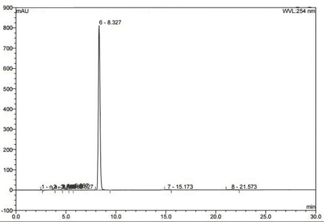 (S)-2-(((9H-FLUOREN-9-YL)METHOXY)CARBONYLAMINO)-2-METHYLHEPT-6-ENOIC ACID CAS 288617-73-2 HPLC